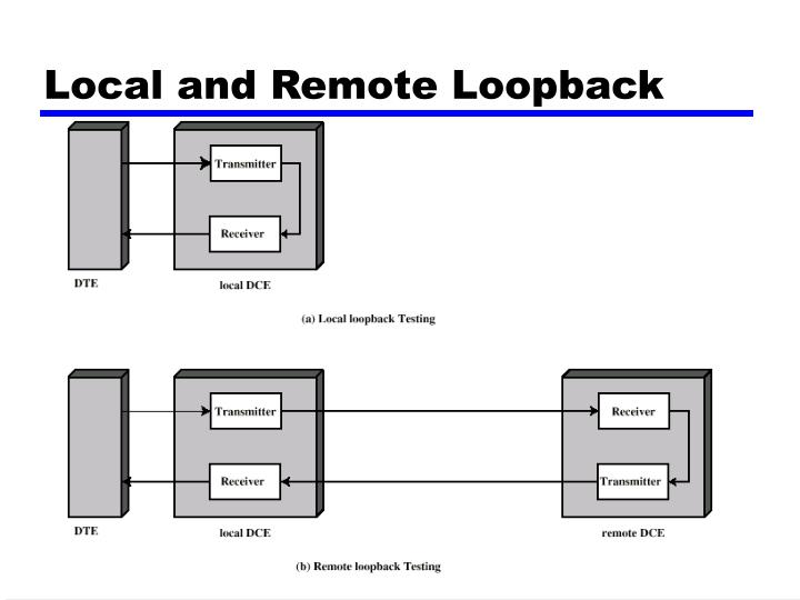 Local and Remote Loopback
