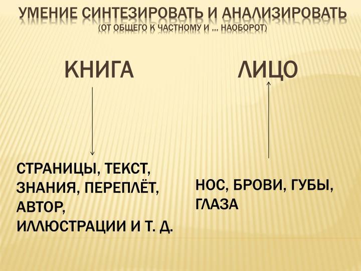 Страницы, текст, знания, переплёт, автор, иллюстрации и т. д.