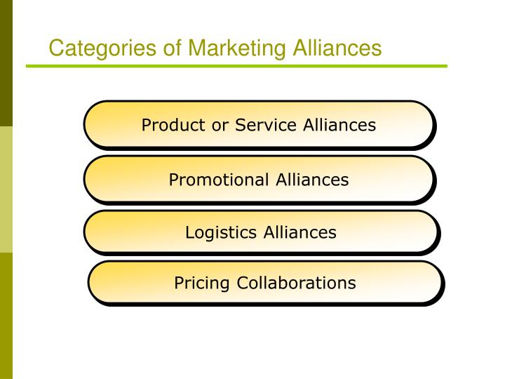 Categories of Marketing Alliances