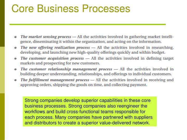 Core Business Processes