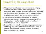 elements of the value chain