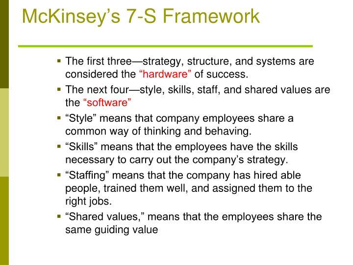 McKinsey's 7-S Framework