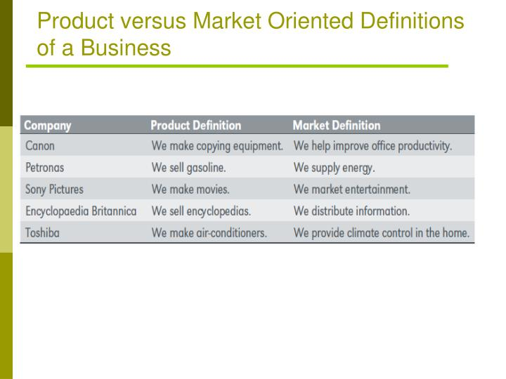Product versus Market Oriented Definitions of a Business