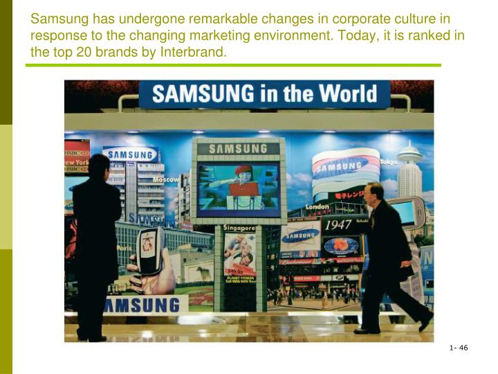 Samsung has undergone remarkable changes in corporate culture in response to the changing marketing environment. Today, it is ranked in the top 20 brands by Interbrand.