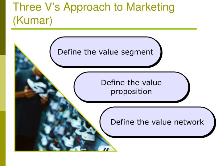 Three V's Approach to Marketing (Kumar)