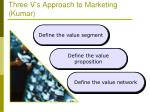 three v s approach to marketing kumar