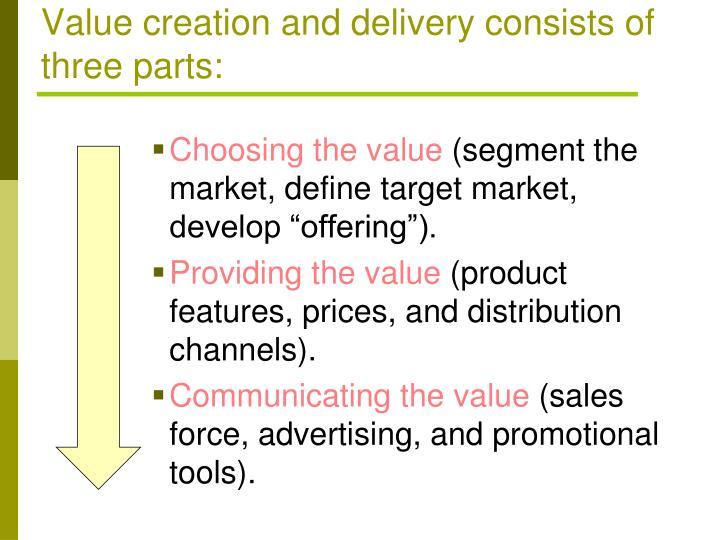 Value creation and delivery consists of three parts: