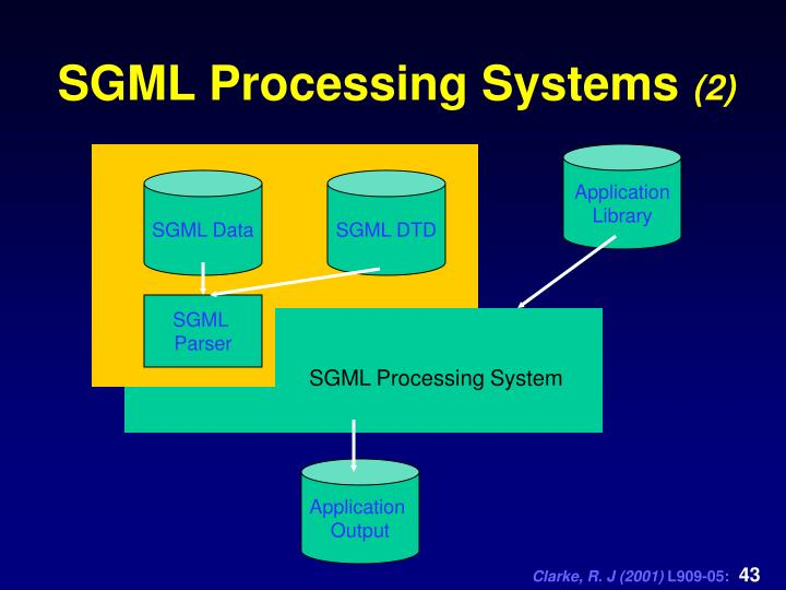 SGML Processing Systems