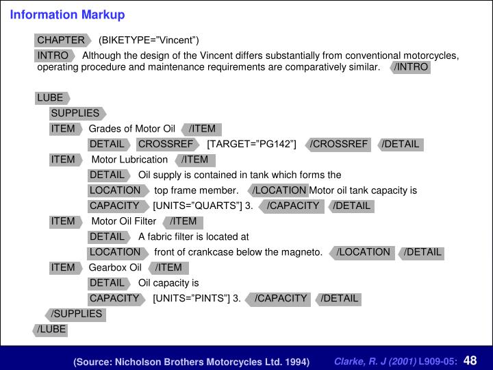 Information Markup