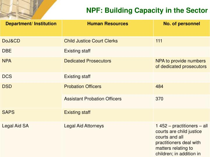 NPF: Building Capacity in the Sector