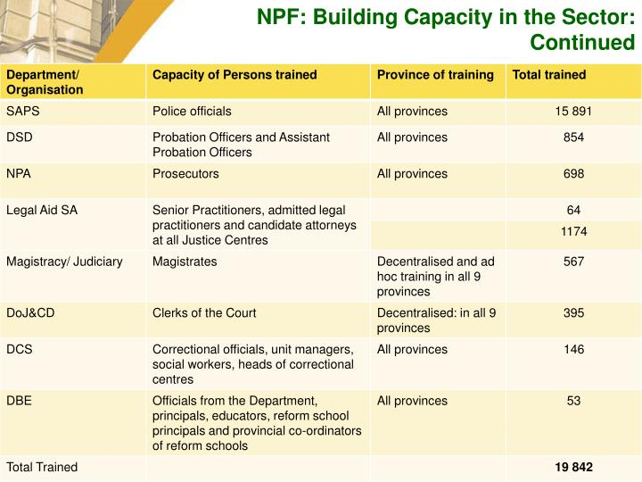 NPF: Building Capacity in the Sector: Continued