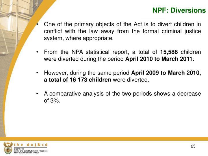 NPF: Diversions