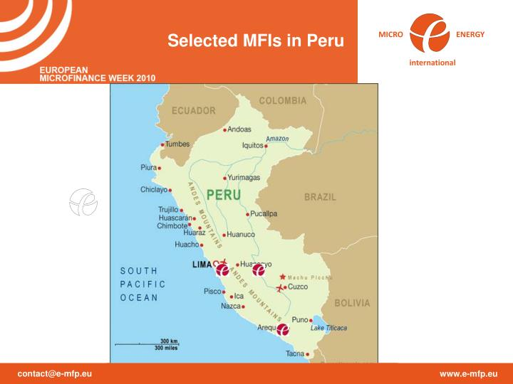 Selected MFIs in Peru