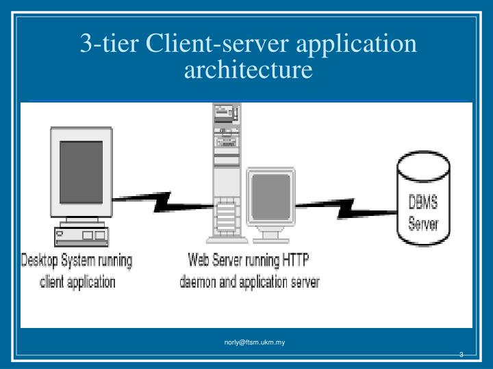 3-tier Client-server application architecture