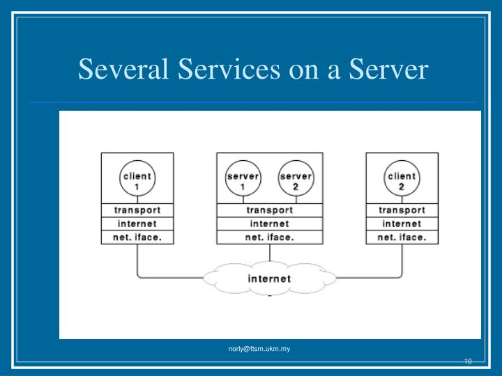 Several Services on a Server