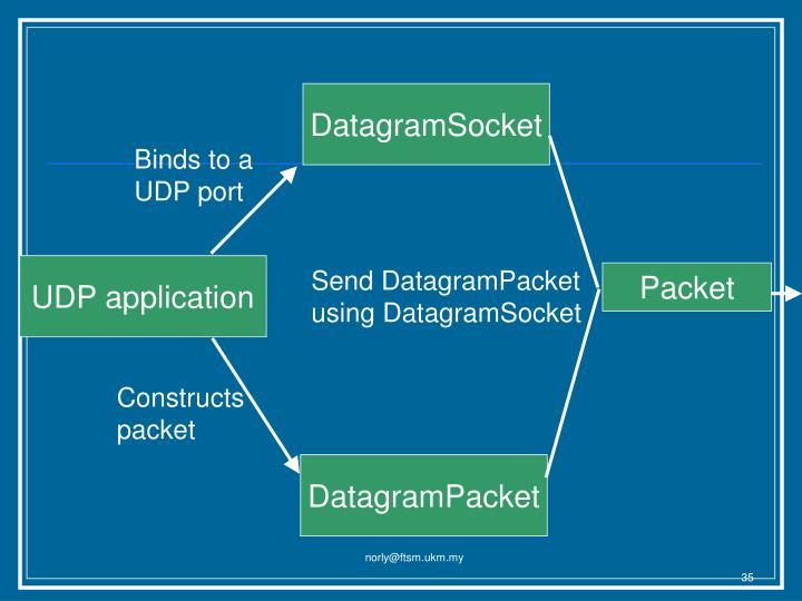DatagramSocket