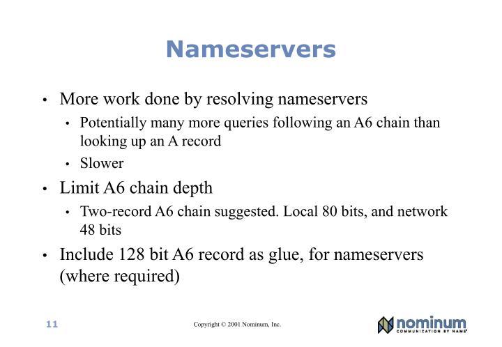 Nameservers