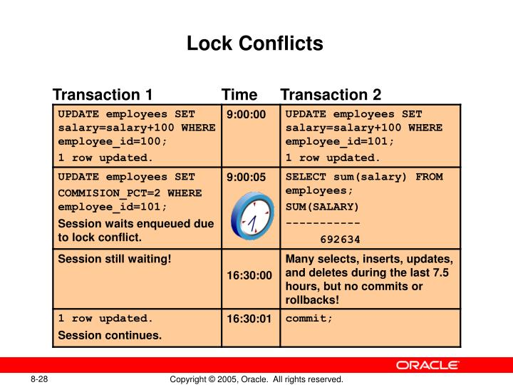Lock Conflicts