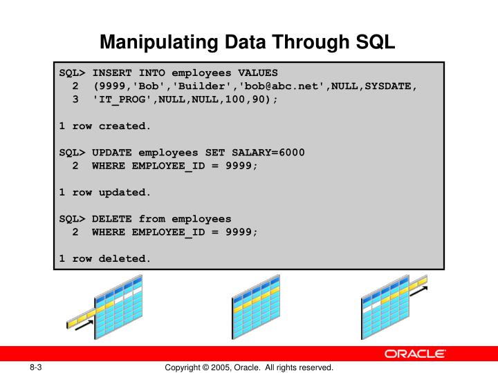 Manipulating data through sql
