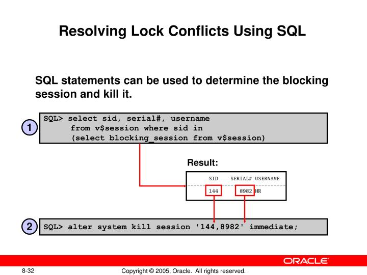 Resolving Lock Conflicts Using SQL