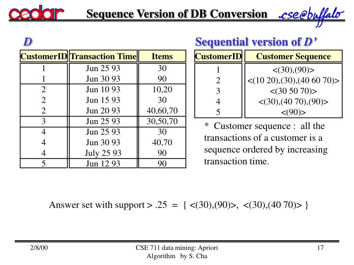 Sequence Version of DB Conversion