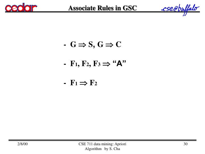 Associate Rules in GSC