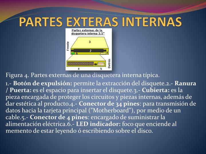 PARTES EXTERAS INTERNAS