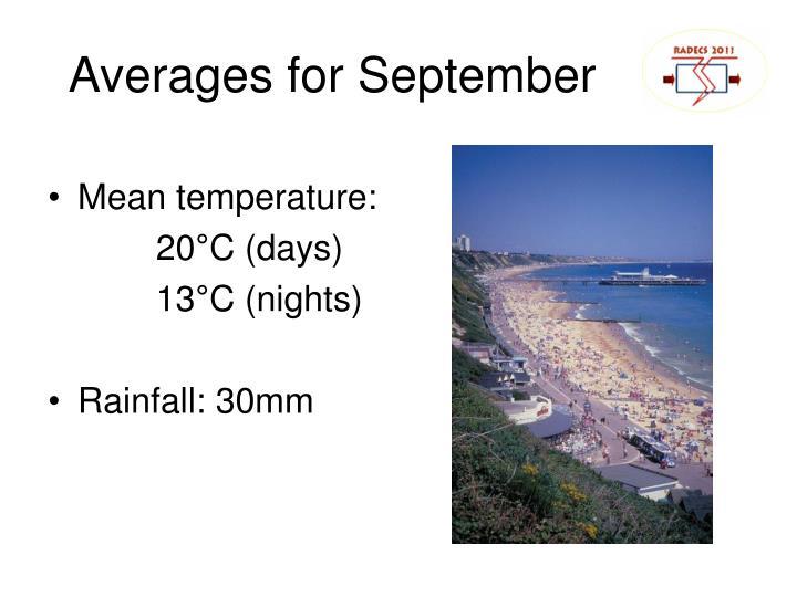 Averages for September