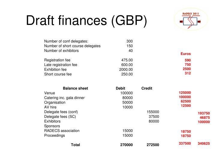Draft finances (GBP)