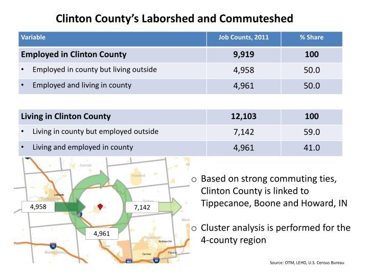 Clinton County's