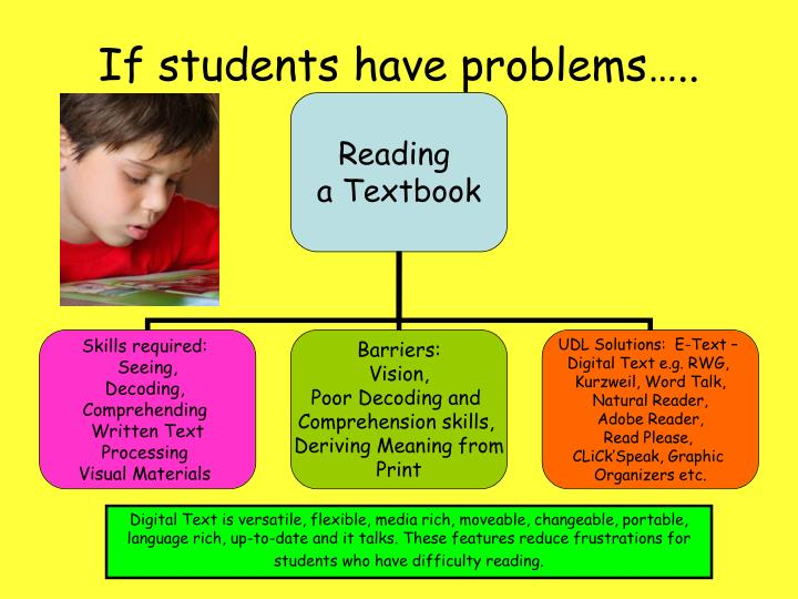 If students have problems…..