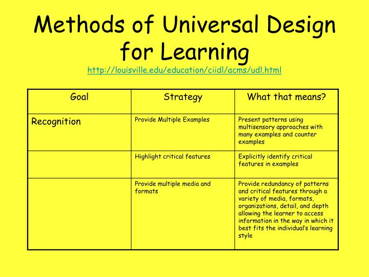 Methods of Universal Design for Learning