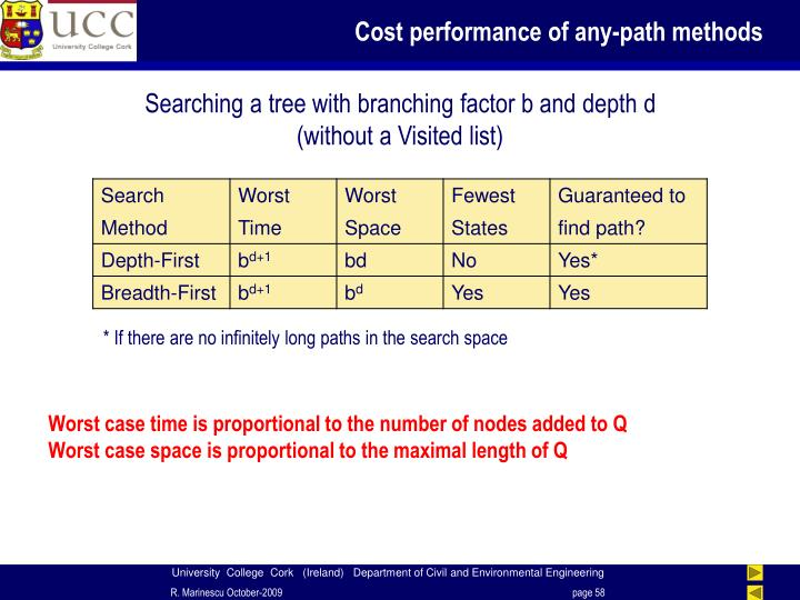 Cost performance of any-path methods