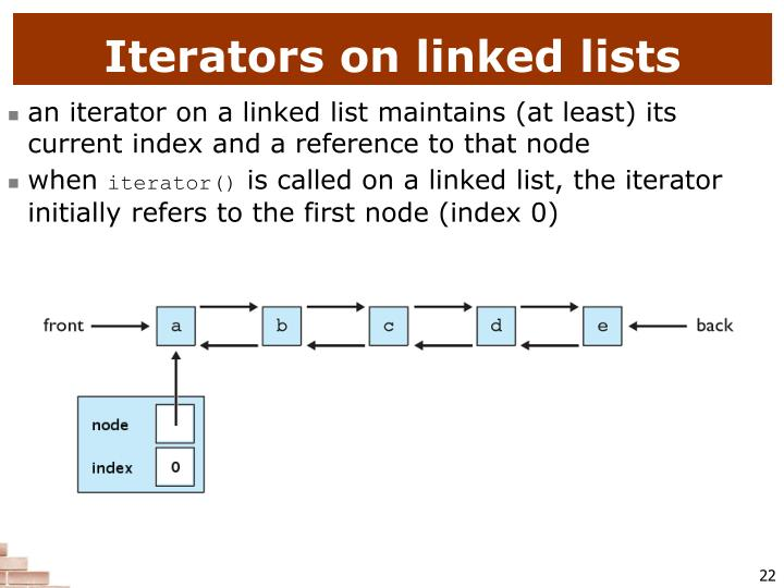 Iterators on linked lists