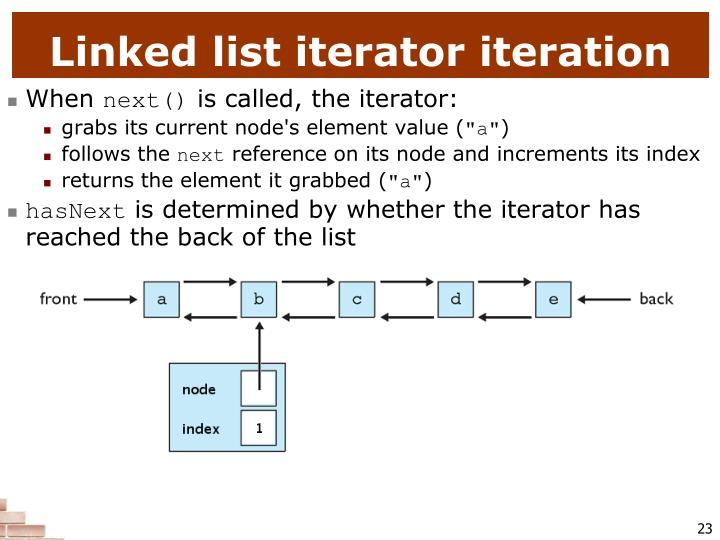 Linked list iterator iteration