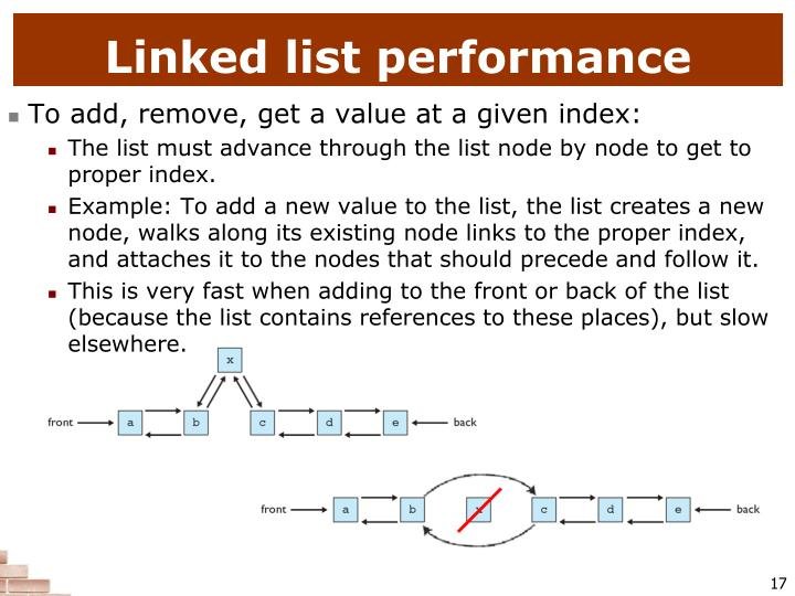 Linked list performance