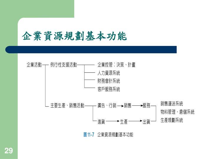 企業資源規劃基本功能