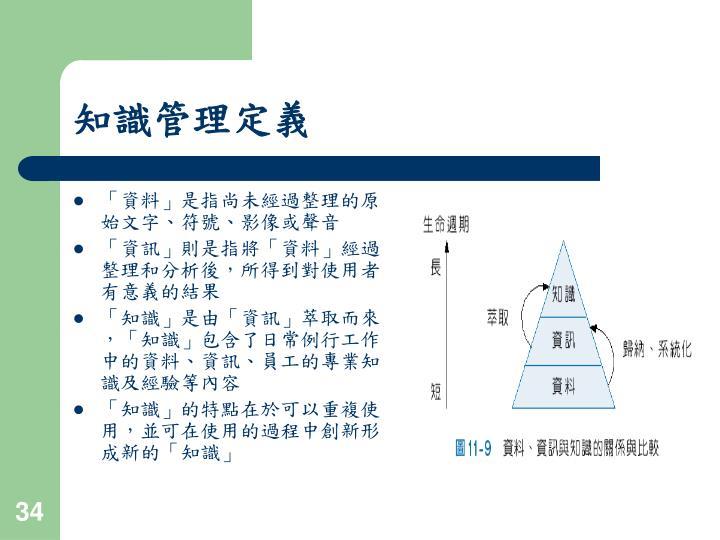 知識管理定義