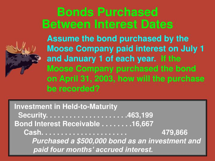 Investment in Held-to-Maturity  Security. . . . . . . . . . . . . . . . . . . . .463,199Bond Interest Receivable . . . . . . . .16,667Cash. . . . . . . . . . . . . . . . . . . . . .479,866