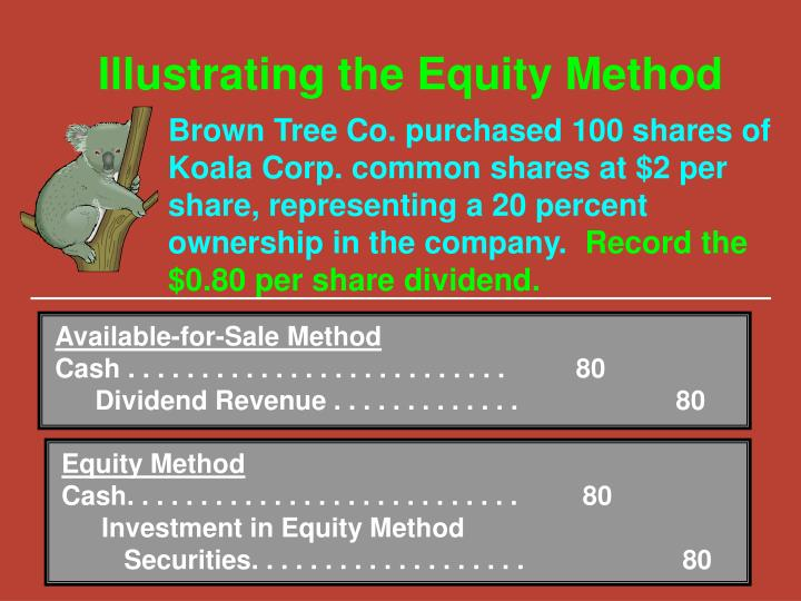 Brown Tree Co. purchased 100 shares of Koala Corp. common shares at $2 per share, representing a 20 percent ownership in the company.