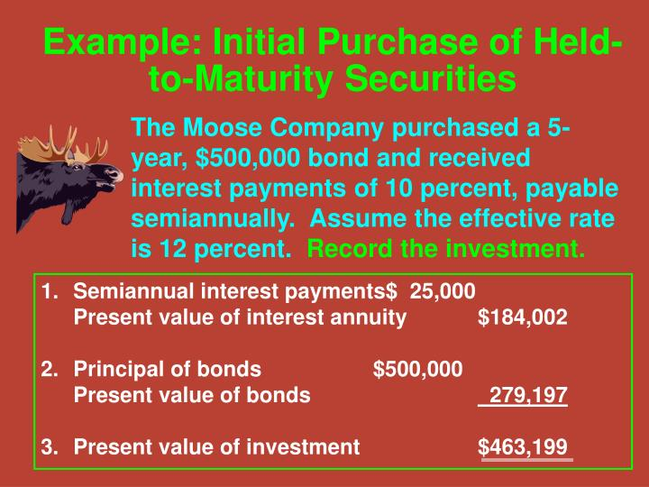 Example: Initial Purchase of Held-to-Maturity Securities