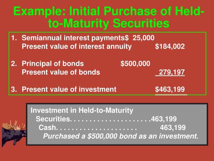 Investment in Held-to-Maturity