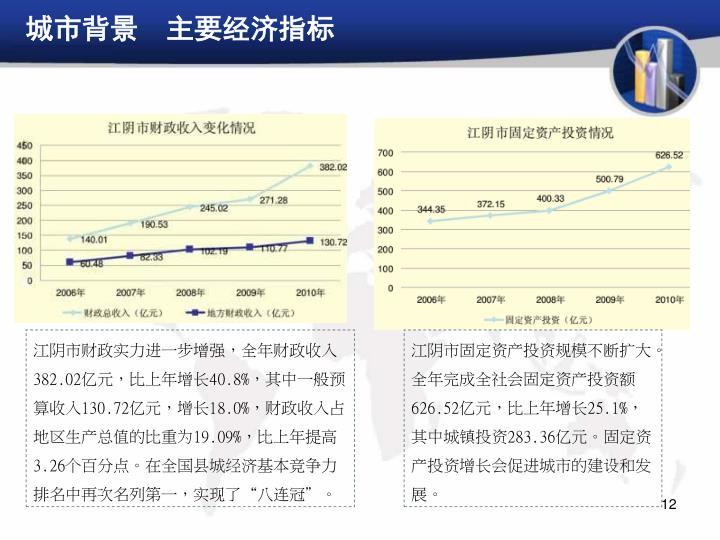 城市背景  主要经济指标