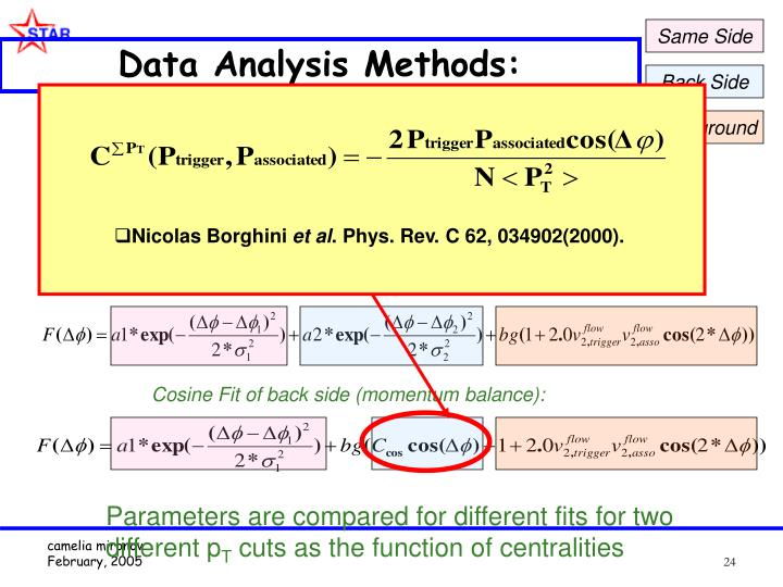 Data Analysis Methods:
