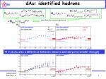 dau identified hadrons