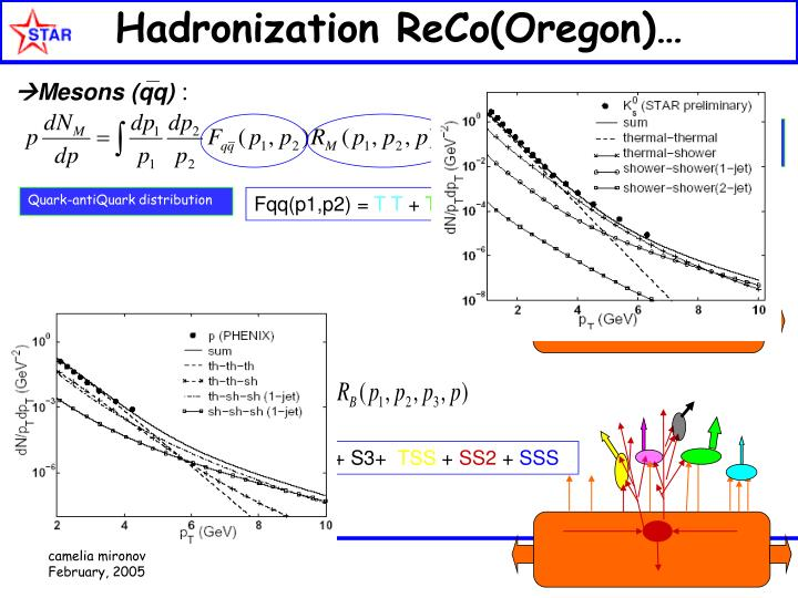 Hadronization ReCo(Oregon)…