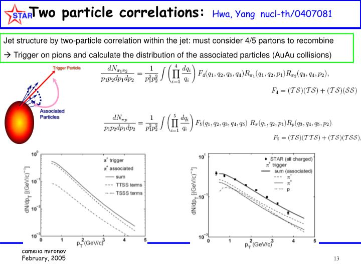 Two particle correlations: