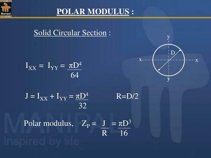 Polar modulus,    Z