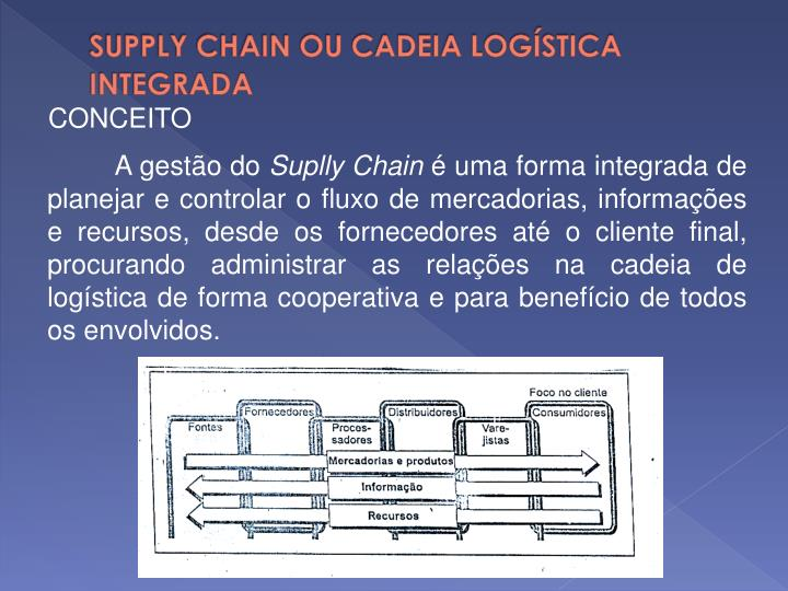SUPPLY CHAIN OU CADEIA LOGSTICA