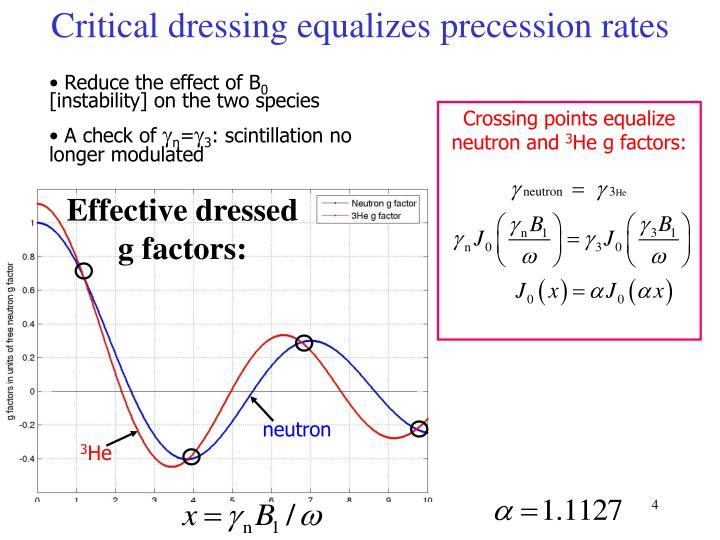 Critical dressing equalizes precession rates